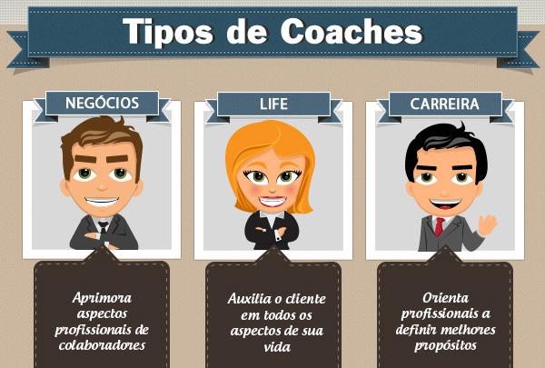 tipos-coaching
