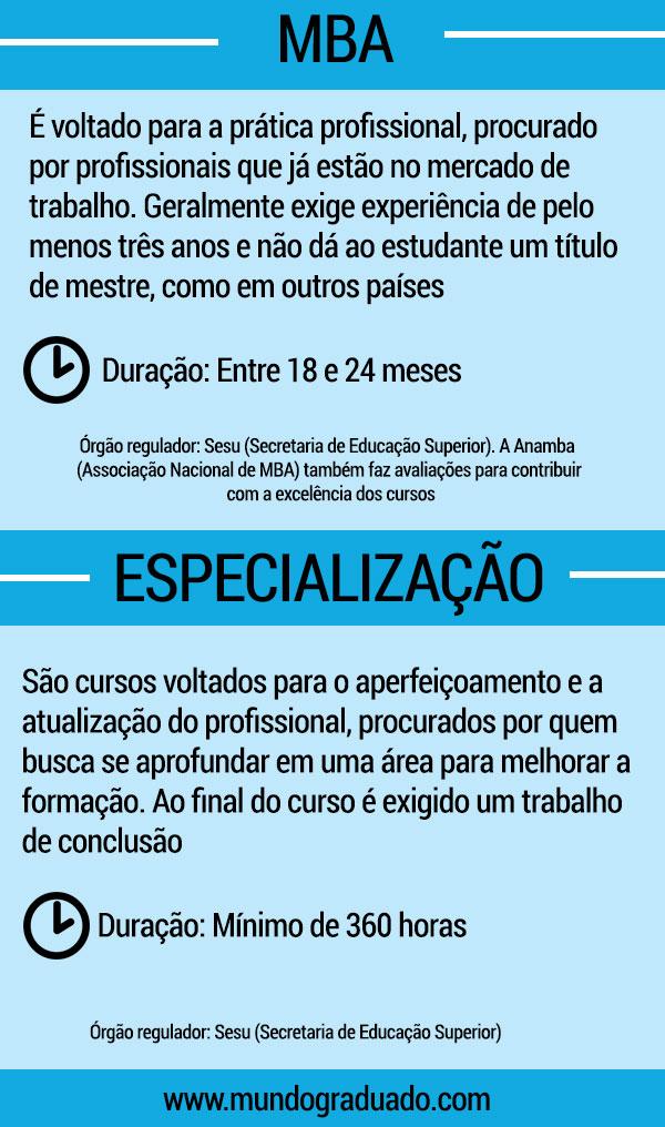 infografico-mbeespecializacao